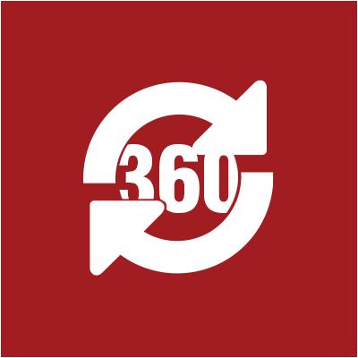 360 graden video